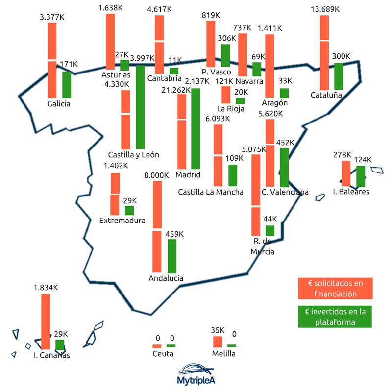 Mapa crowdlending por regiones